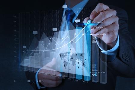 performance improvement franchising accountants brisbane