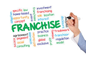 Are you thinking about buying a franchise?