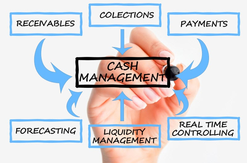 Why a good cash flow can be more important than a big profit